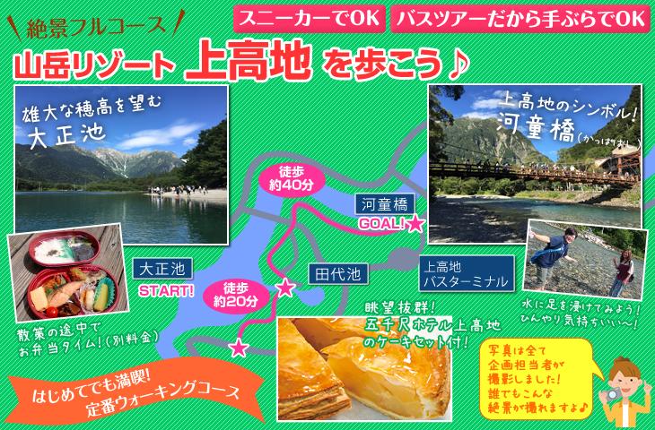 上高地MAP(イメージ)